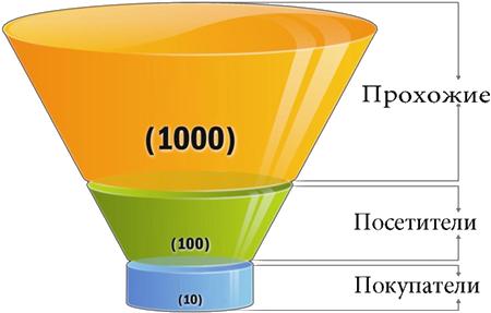 1 1 Бесплатный Анализ Сайта Онлайн. SEO Анализ